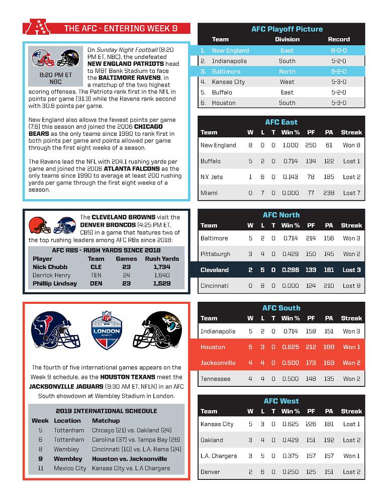 NFL Rundown - Week 9_Page_4.png