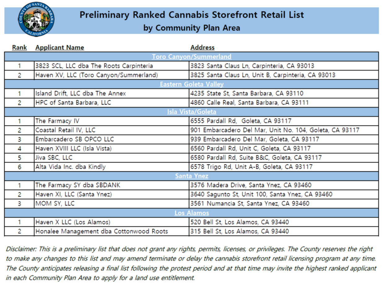 Update on the Cannabis Retail Storefront Application Process