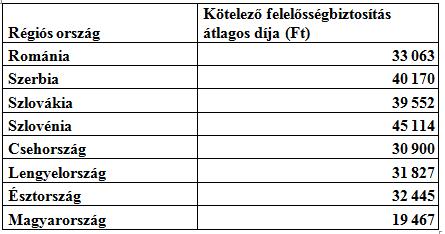 kgfb regio