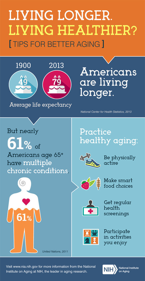 Tips for healthy aging from the National Institute on Aging