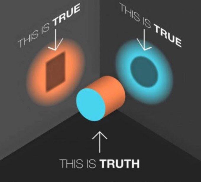 True vs. Truth : woahdude