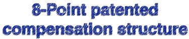 8-Point Referral Program