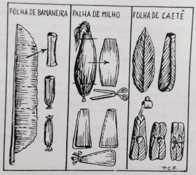 Ilustração de embalagens caipiras de origem guarani que será usada no curso de Carlos Alberto Dória