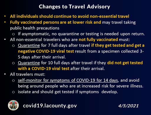 Changes to Travel Advisory