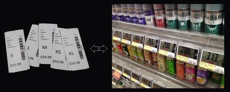Ilustración 2 Ejemplo de precios estáticos con etiquetas - CESAE