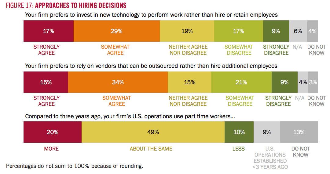 hiring decisions