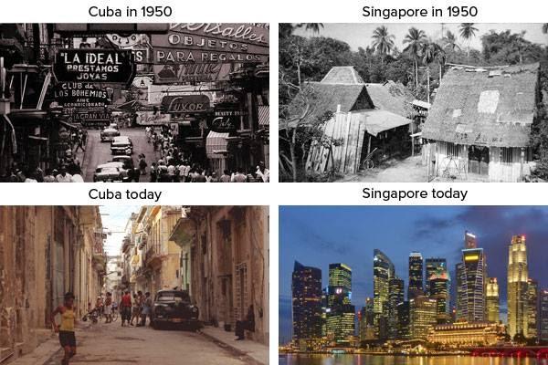 So sánh Cuba và Singapore. Nguồn: internet