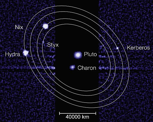 Pluto Satellites