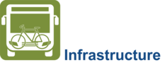 Infrastructure section header logo - bus with a bicycle rack on the front