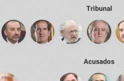 GRÁFICO | Quién es quién en la sala del Tribunal Supremo donde se juzgará el 1-O