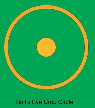 bulls eye crop circle