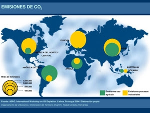 Emisiones de {\COdos}