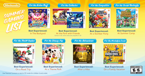 To help guide your summer Nintendo 3DS play - there are tons of great games and experiences! (Graphi ...