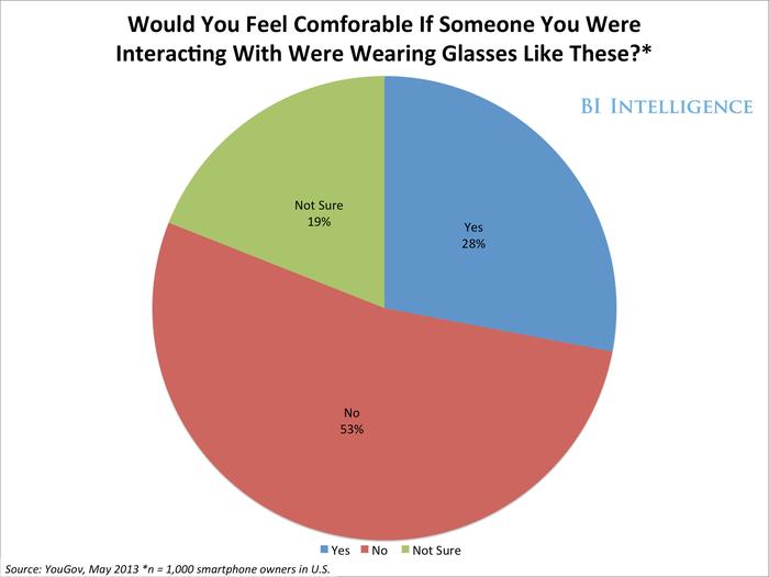 ConsumerComfort2