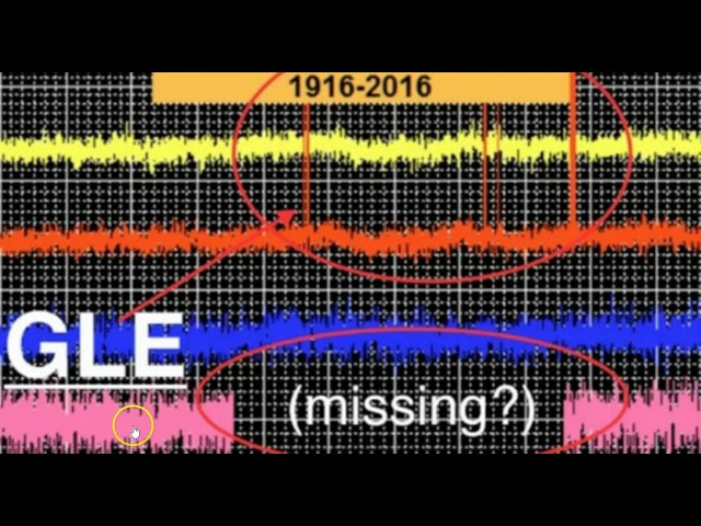 "Mysterious (GLE) ""Ground Level Event"" at South Pole: Data Missing, Source Unknown  Sddefault"