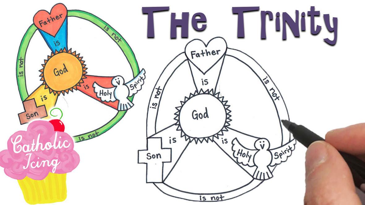 how-to-draw-the-trinity-thumbnail