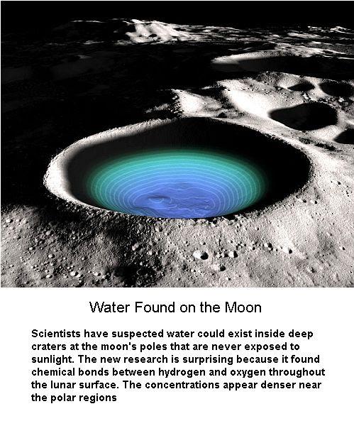 Water on Moon