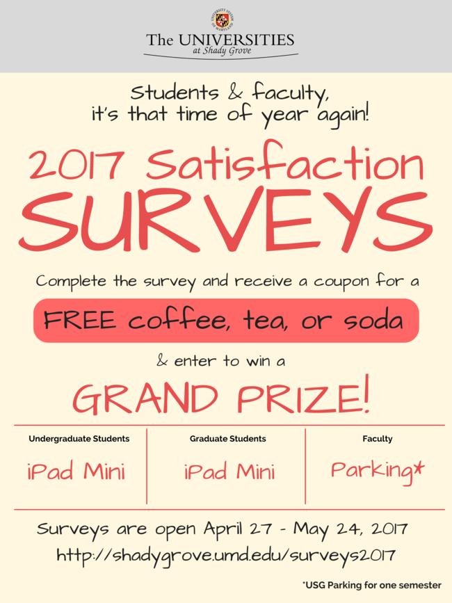 2017 Surveys