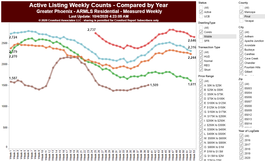condos%20active%20listings%2010-4.PNG