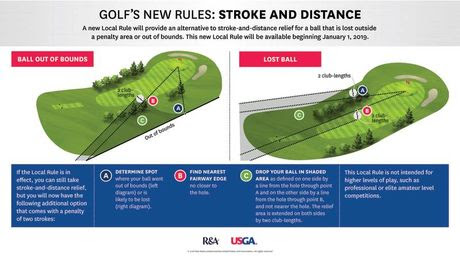 usga new rules on stroke and distance