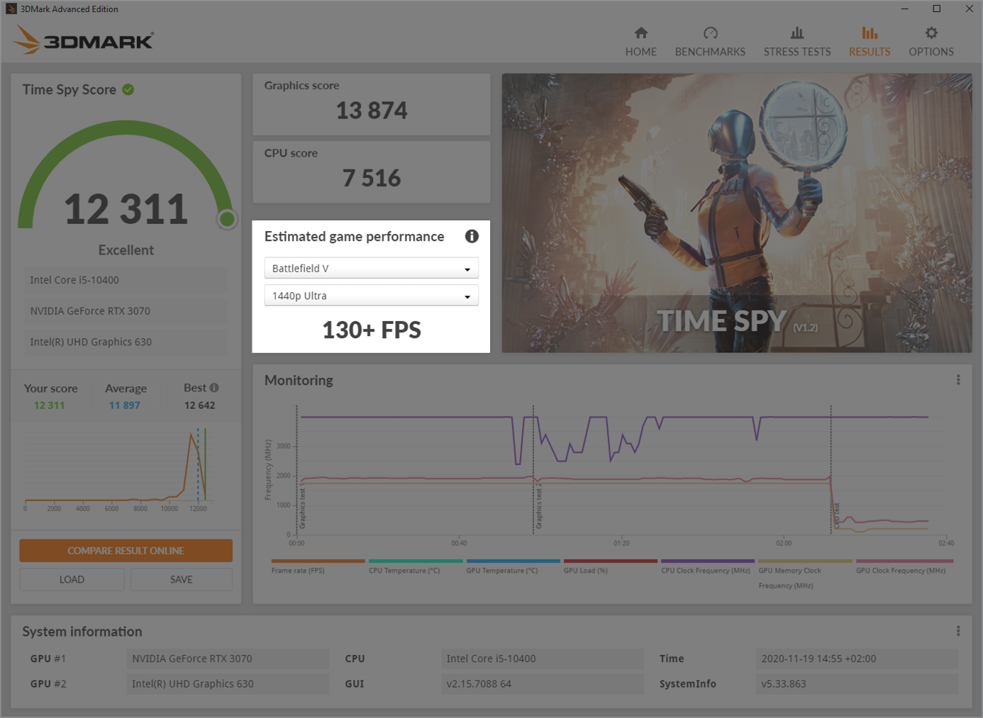 3DMark estimated game performance