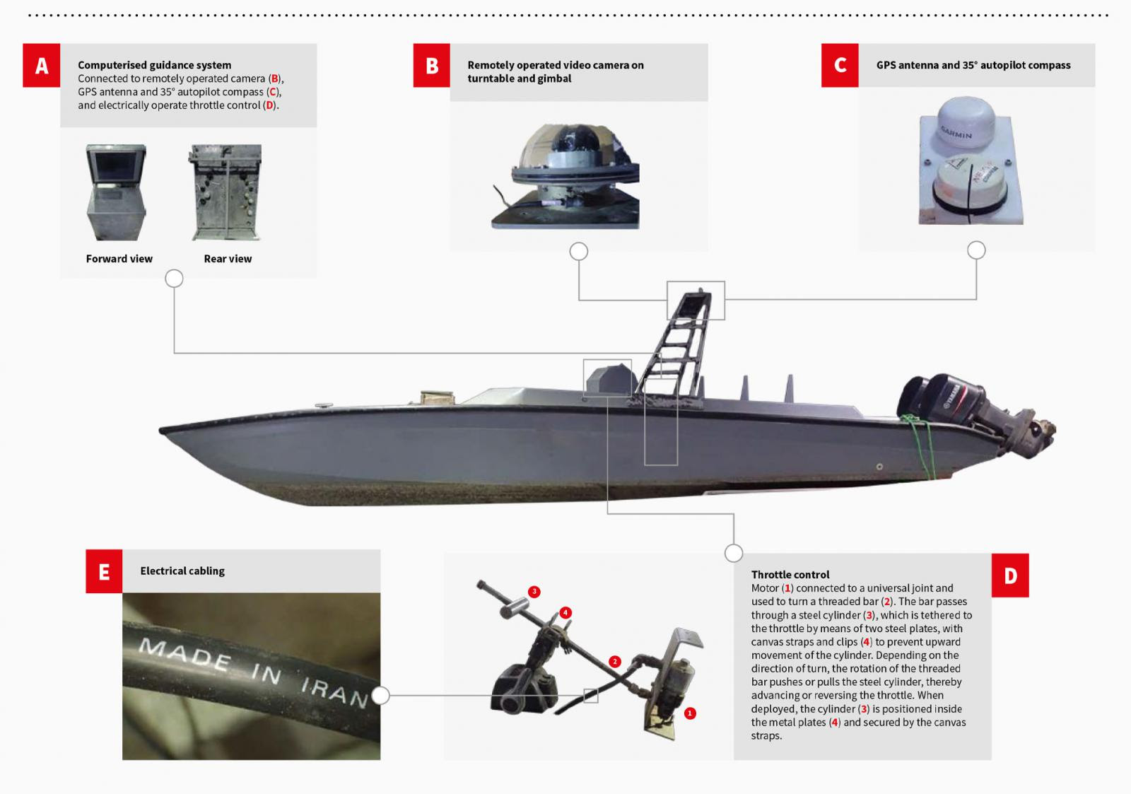 Climb aboard a water-borne improvised explosive device