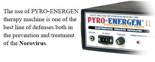 Pyro-Energen vs Norovirus