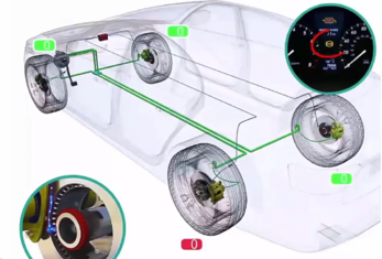 Thumbnail or MotoVisuals anti-lock braking video. Features a transparent diagram of a car with the brake lines going to each wheel highlighted in green.