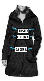 Guía de tallas de abrigos y chaquetas para mujer – cómo elegir la talla de abrigo y chaqueta adecuada