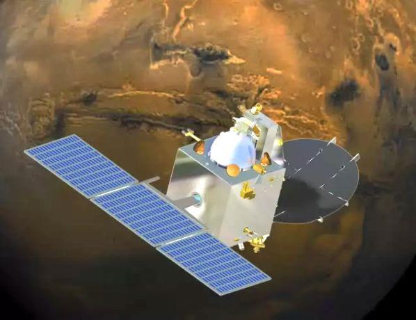 Mangalyaan Orbiting Mars