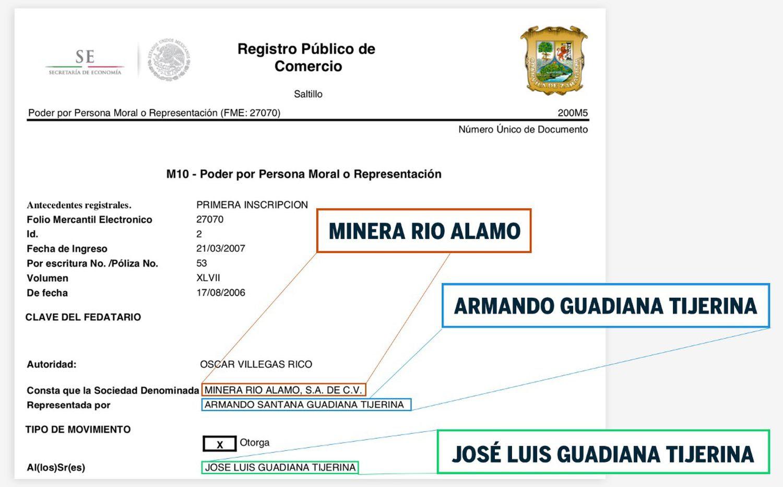 Documento de la minera Río Álamo S.A, registrada en la Secretaría de Economía mexicana.