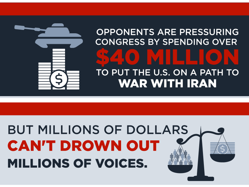 Opponents are pressuring Congress by spending over $40  million to put the U.S. on a path to war with Iran. But millions of dollars can't drown out millions of voices.