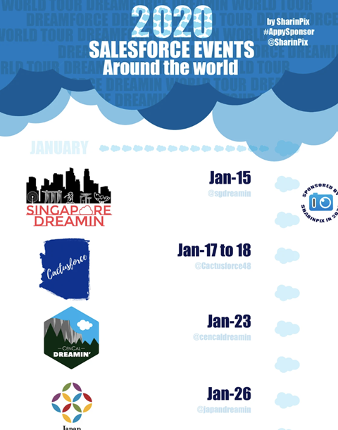 2020 Salesforce events