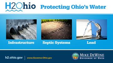 Protecting Ohio's Water