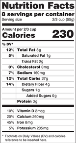 Updated Proposed Nutrition Fact Label