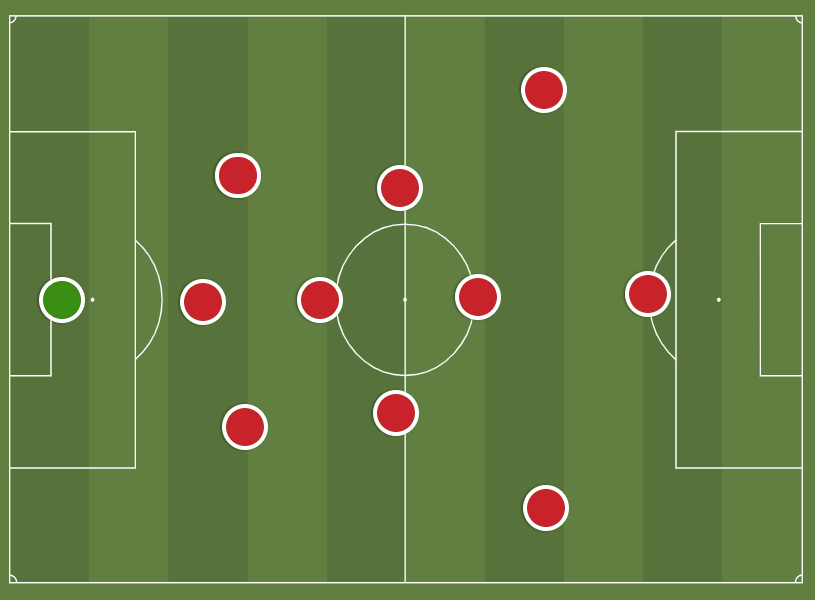 Ajax-1995-Formation-e1578145213230.png