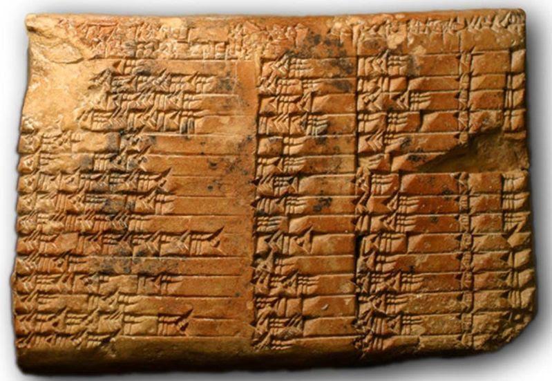 La famosa tablilla matemática babilonia conocida como Plimpton 322.
