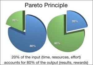 pareto-80-20-principle