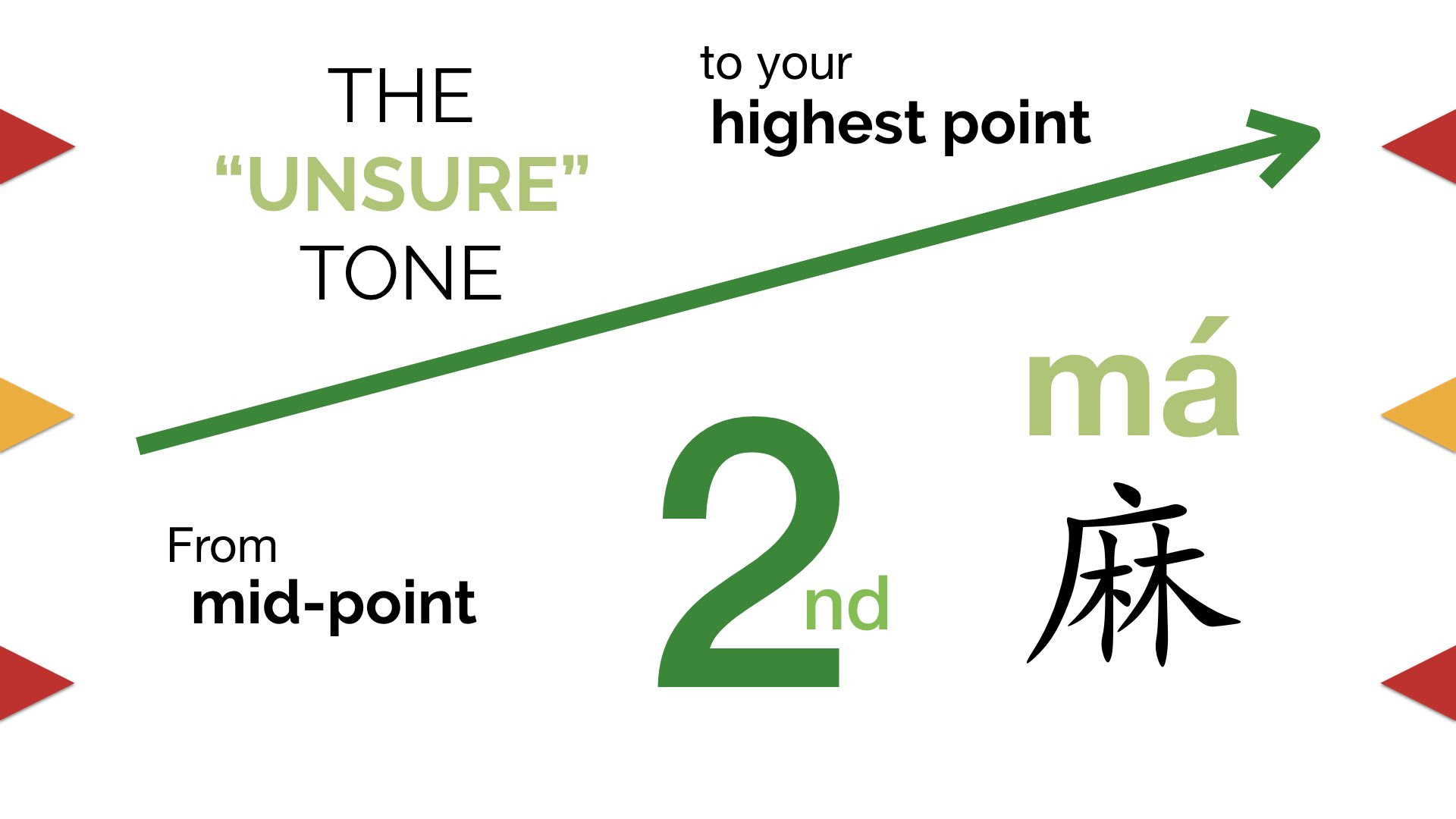 "2nd Tone, The ""Unsure Tone"" of Chinese Tones"