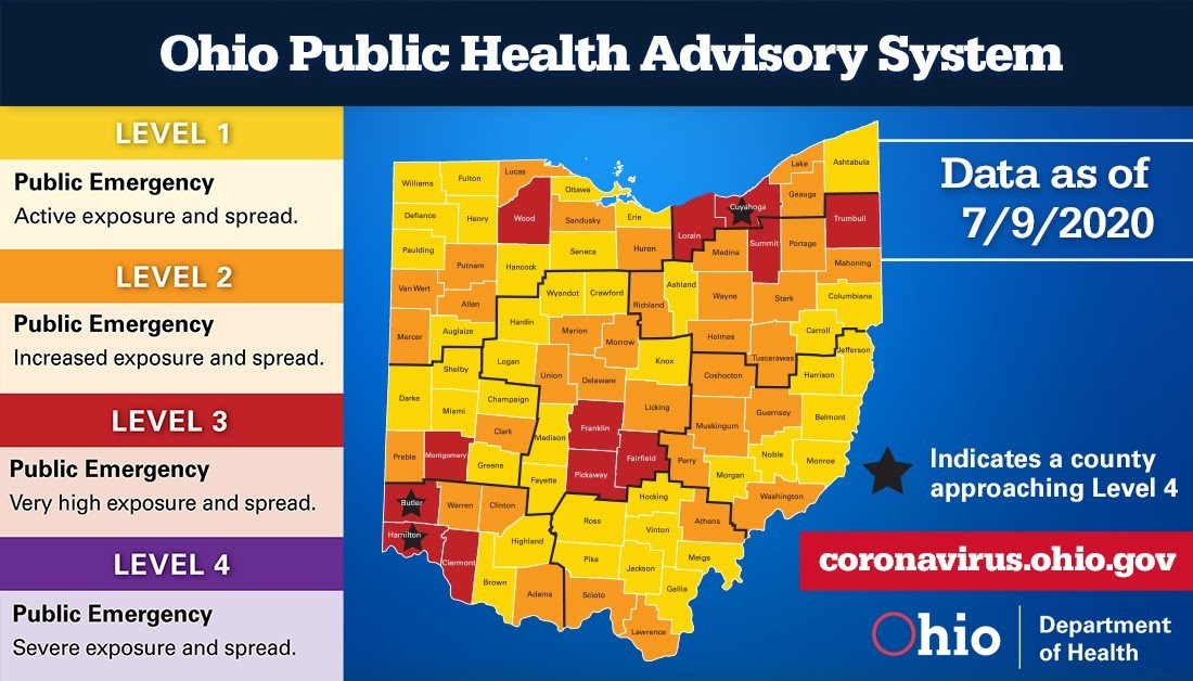 Ohio Public Health Adv. System