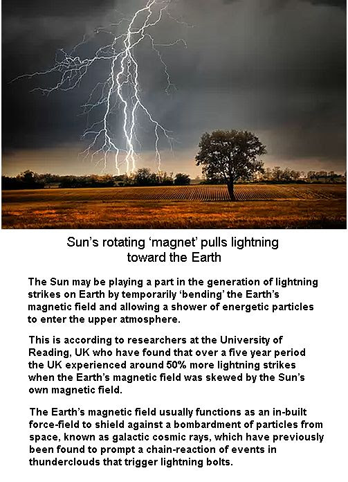 Lightening striking Earth