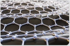 Graphene as a Renewable Energy