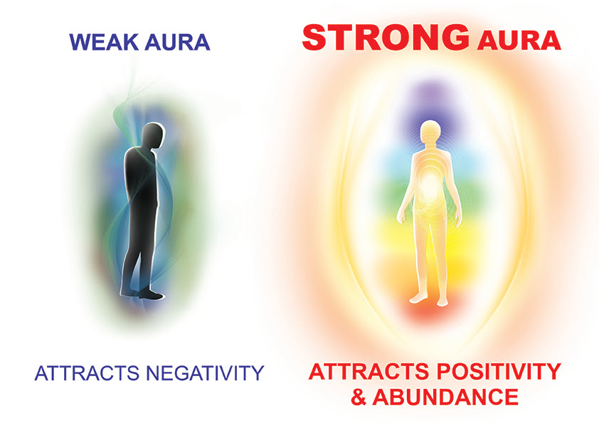 strong weak aura