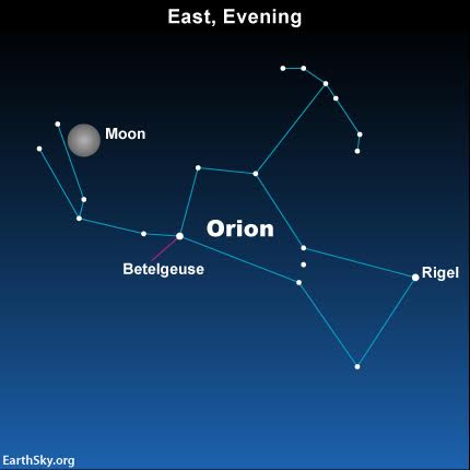 2015-december-24-moon-and-orion