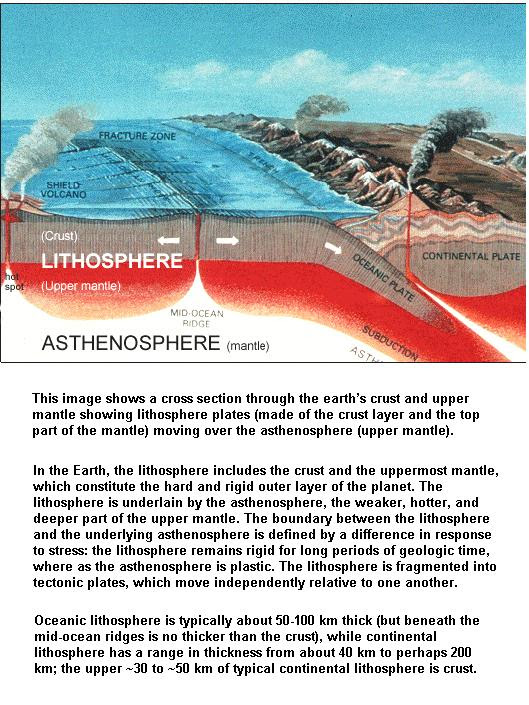 fig-1e-earths-lithosphere1