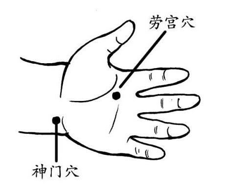 Vị trí huyệt Lao cung (trong lòng bàn tay) và huyệt Thần môn (cổ tay)