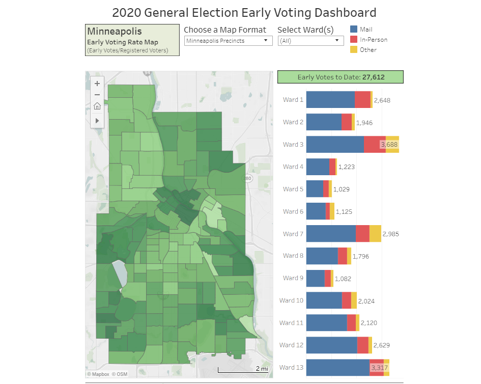 vote by mail dashboard graphic