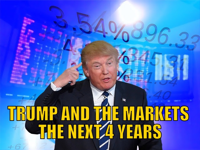 Trump and the Markets