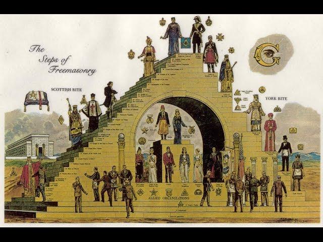 Secrets of the Freemasons of Washington DC  Sddefault