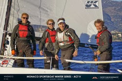 J/70 sailors off Monaco